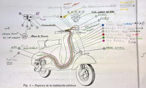 Motovespa- Sammel- Topic - Seite 306 - Vespa Rally, Sprint, VNA, VNB ...