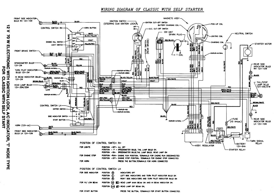Lambretta gp wiring diagram somurichcom venn diagram printable template fantastic lambretta wiring diagram elaboration electrical system post 50117 0 45400300 1378668602 lambretta wiring diagram swarovskicordoba Gallery